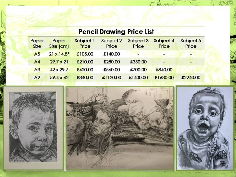 Pencil List